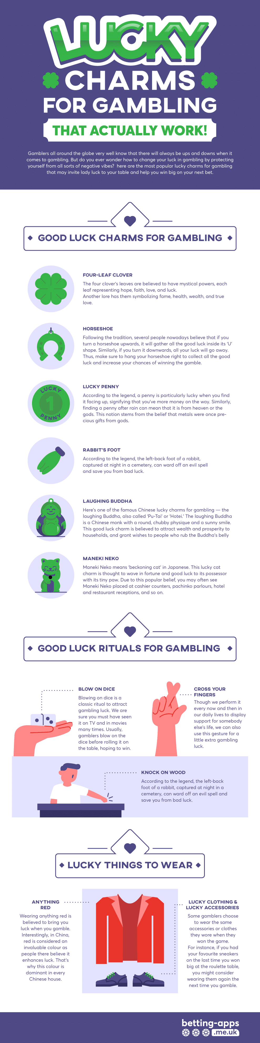 Lucky Charms for Gambling Infographic